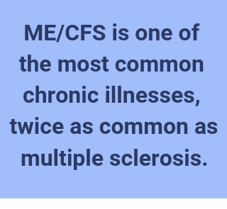 ME/CFS is one of the most common chronic illnesses, twice as common as multiple sclerosis.