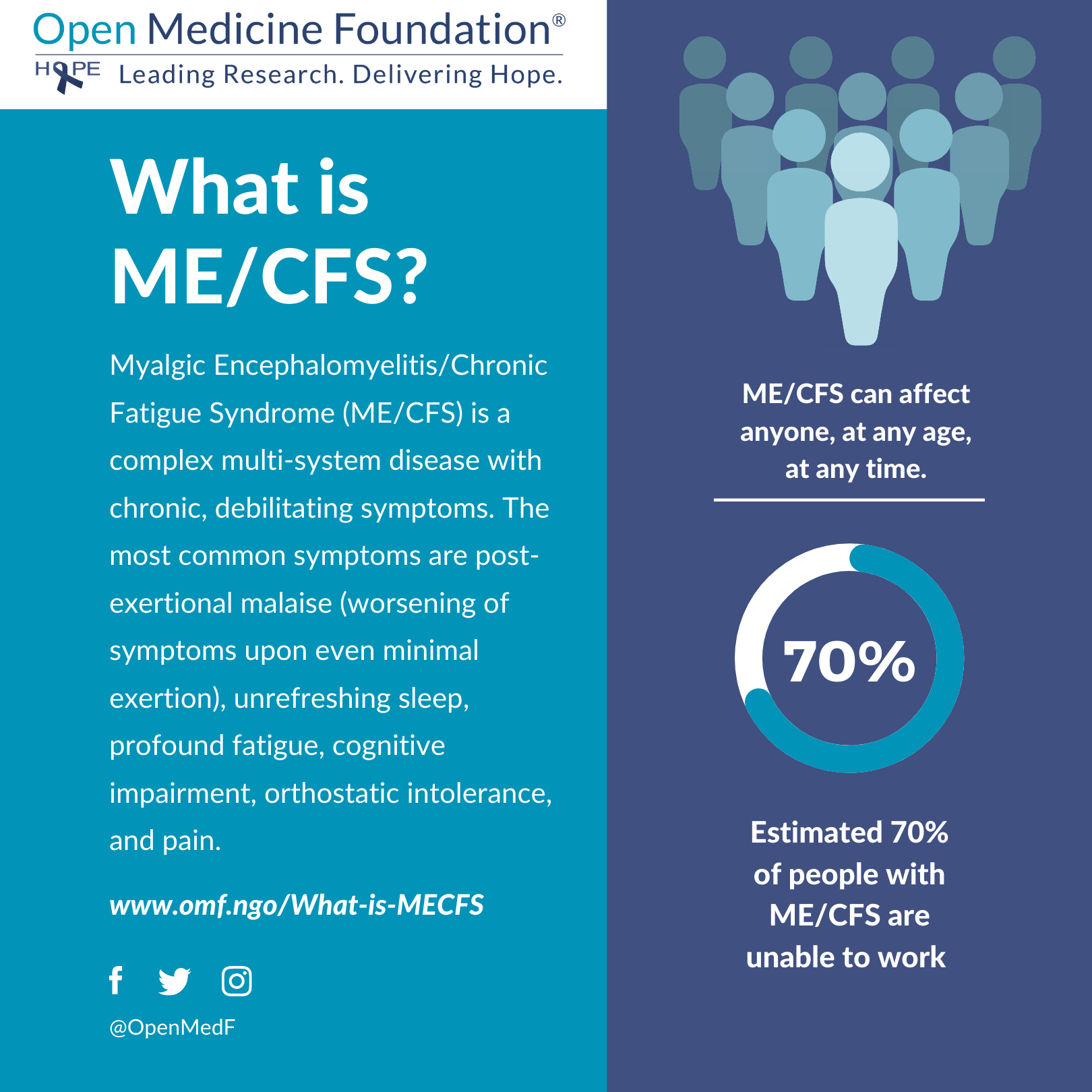 shareable 6 What is ME-CFS